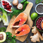 The Four Types of Food Contamination